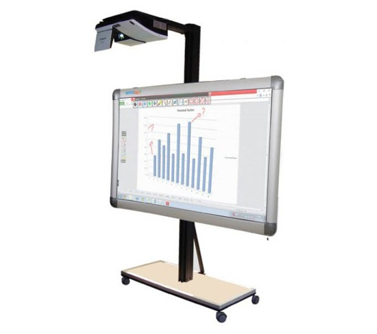 Mobile Interactive Whiteboard